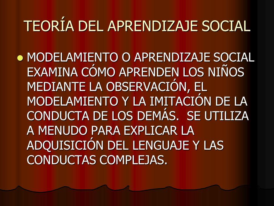 TEORÍA DEL APRENDIZAJE SOCIAL MODELAMIENTO O APRENDIZAJE SOCIAL EXAMINA CÓMO APRENDEN LOS NIÑOS MEDIANTE LA OBSERVACIÓN, EL MODELAMIENTO Y LA IMITACIÓ