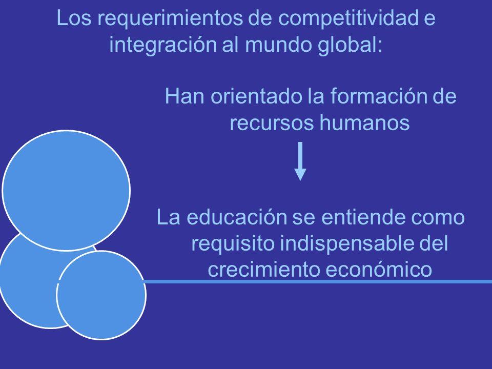 Los requerimientos de competitividad e integración al mundo global: Han orientado la formación de recursos humanos La educación se entiende como requisito indispensable del crecimiento económico
