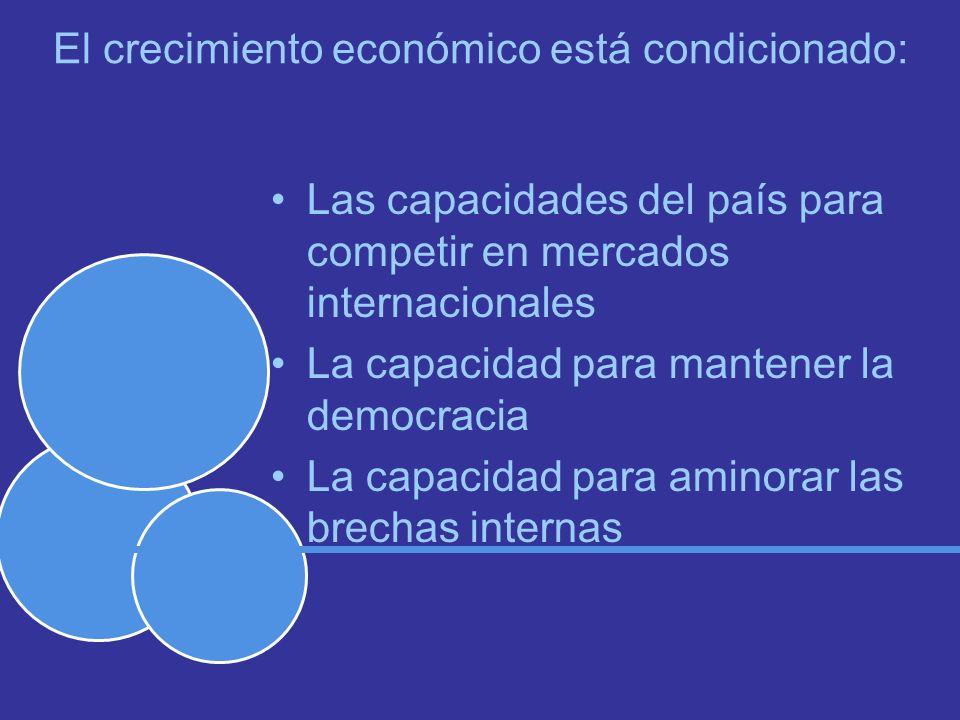El crecimiento económico está condicionado: Las capacidades del país para competir en mercados internacionales La capacidad para mantener la democracia La capacidad para aminorar las brechas internas