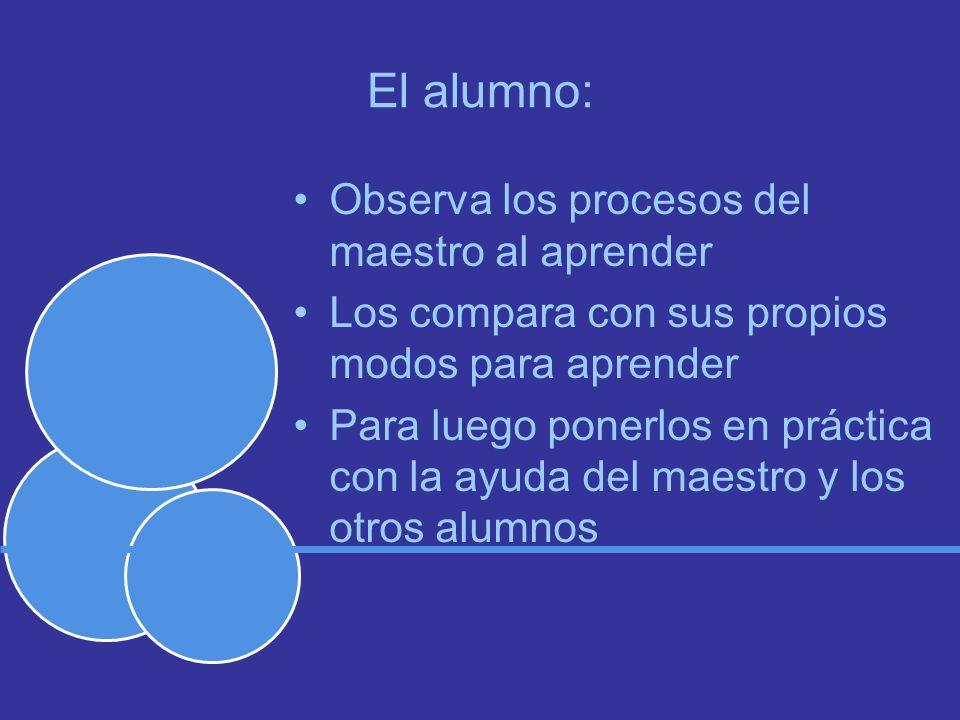 El alumno: Observa los procesos del maestro al aprender Los compara con sus propios modos para aprender Para luego ponerlos en práctica con la ayuda del maestro y los otros alumnos