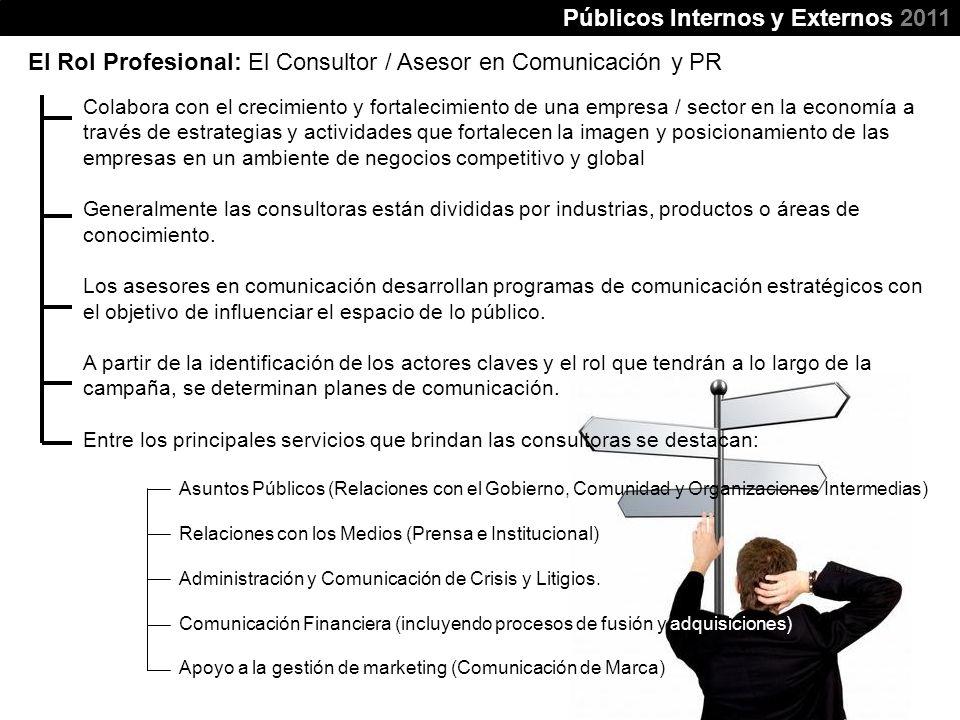 Públicos Internos y Externos 2011 El Rol Profesional: El Consultor / Asesor en Comunicación y PR Colabora con el crecimiento y fortalecimiento de una