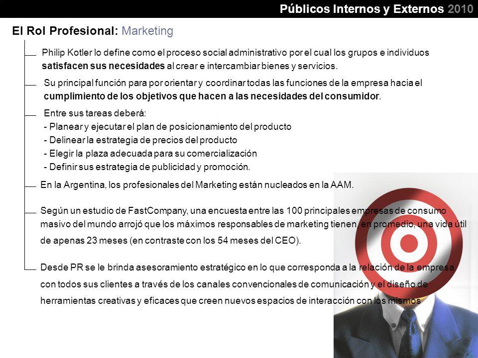 El Rol Profesional: Publicidad La publicidad es una disciplina que se utiliza para difundir / informar / comunicar acerca de un producto y servicio.