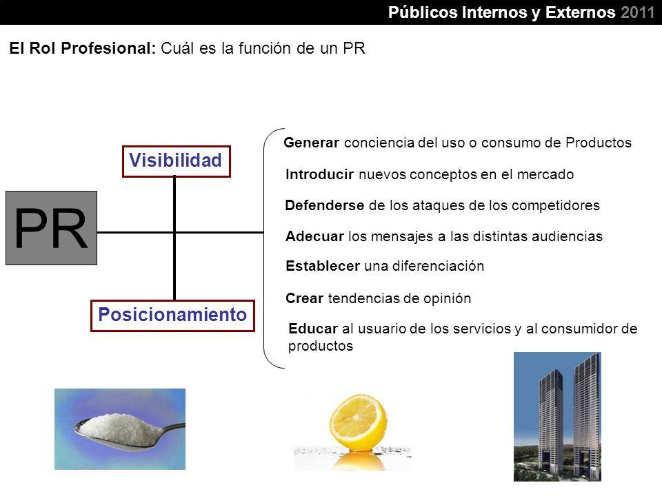 Visibilidad Posicionamiento El Rol Profesional: Cuál es la función de un PR Públicos Internos y Externos 2011 PR Establecer una diferenciación Adecuar