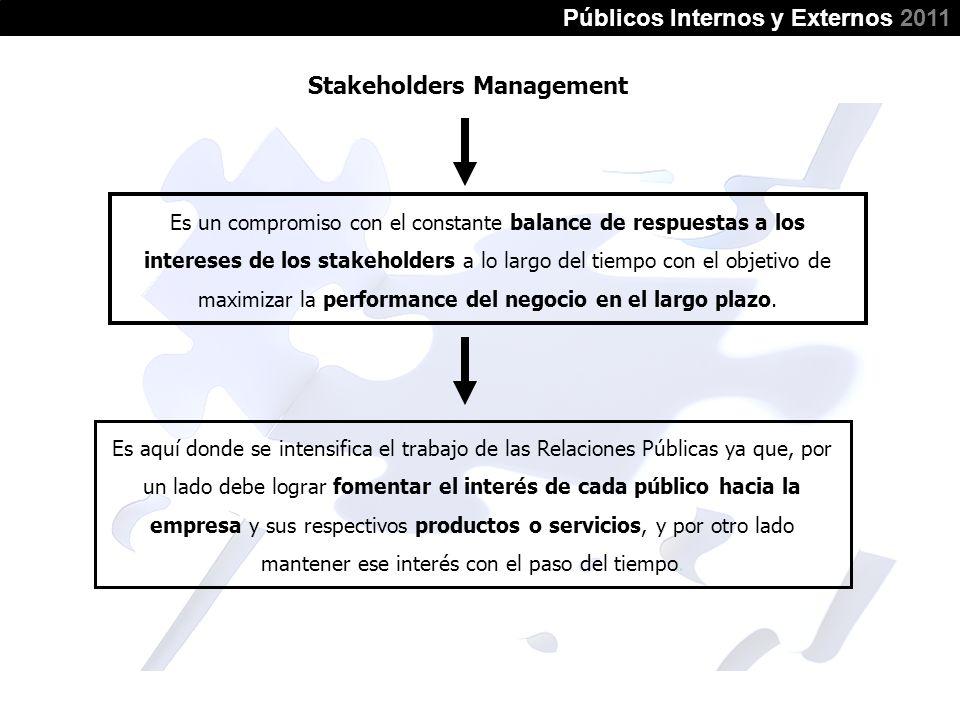 Stakeholders Management Públicos Internos y Externos 2011 Es un compromiso con el constante balance de respuestas a los intereses de los stakeholders