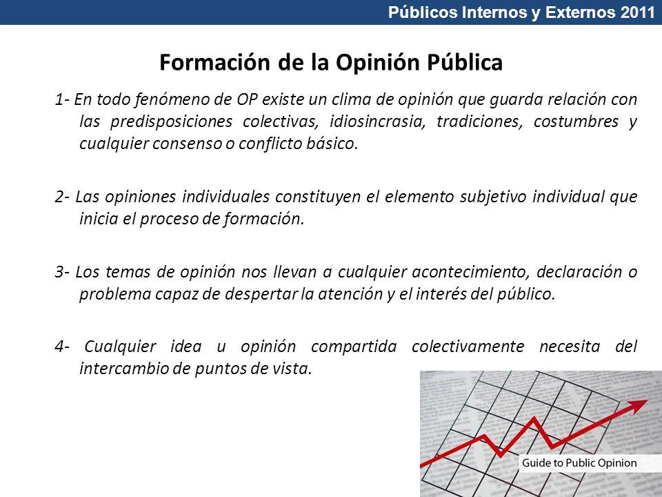Públicos Internos y Externos 2011 Formación de la Opinión Pública 1- En todo fenómeno de OP existe un clima de opinión que guarda relación con las pre