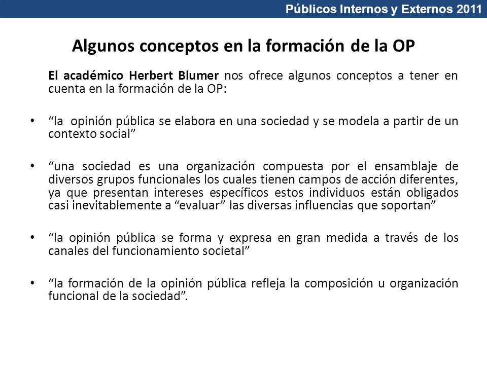 Públicos Internos y Externos 2011 Algunos conceptos en la formación de la OP El académico Herbert Blumer nos ofrece algunos conceptos a tener en cuent