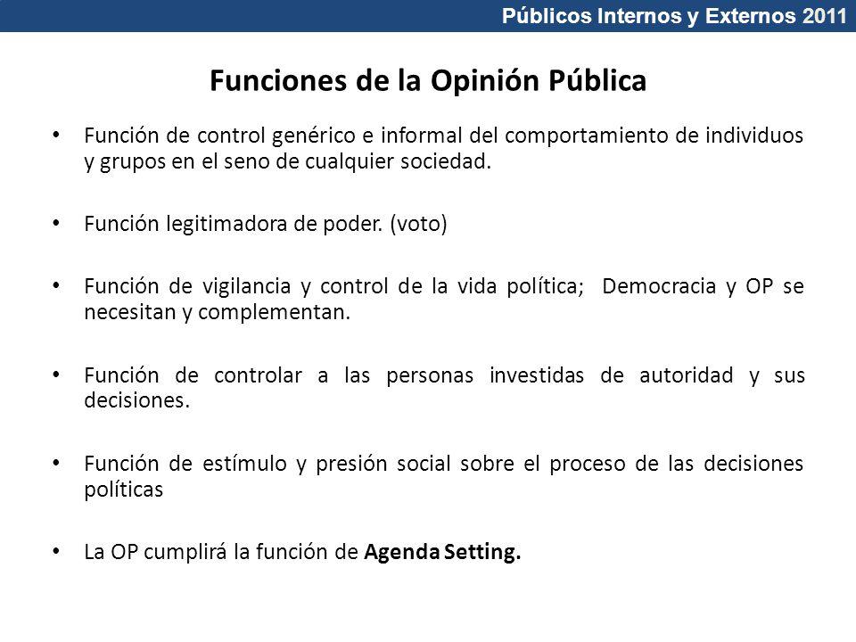 Públicos Internos y Externos 2011 Funciones de la Opinión Pública Función de control genérico e informal del comportamiento de individuos y grupos en