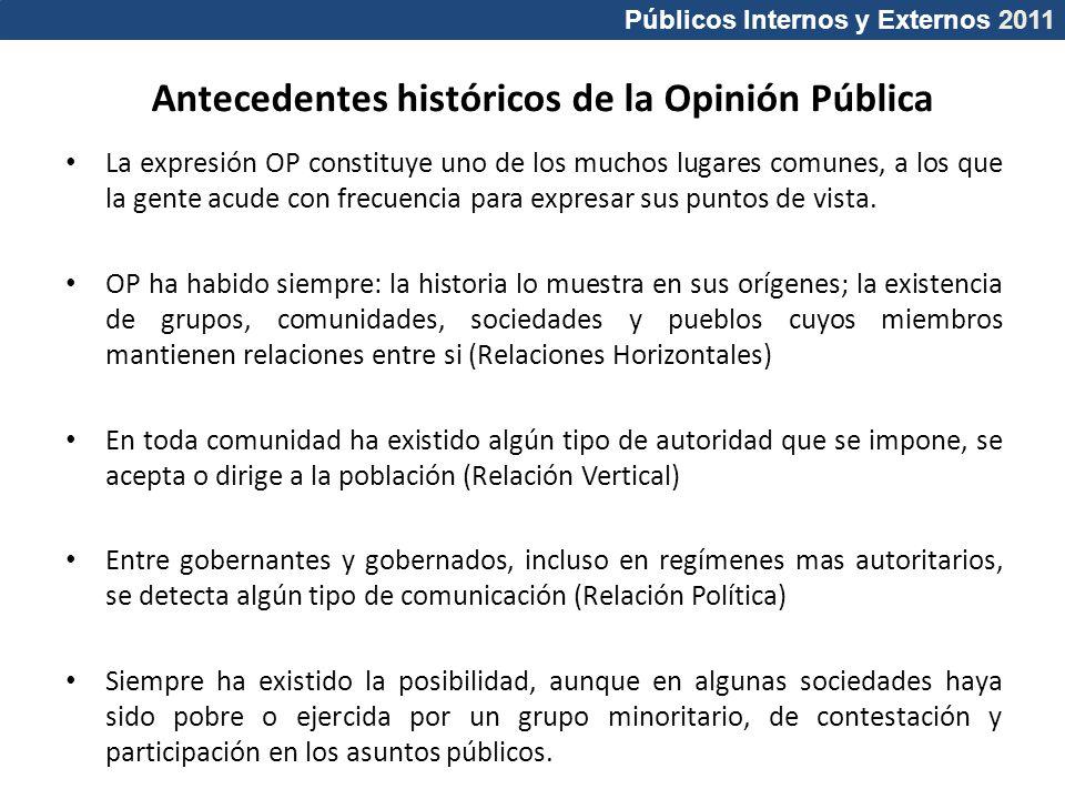 Públicos Internos y Externos 2011 Antecedentes históricos de la Opinión Pública La expresión OP constituye uno de los muchos lugares comunes, a los qu