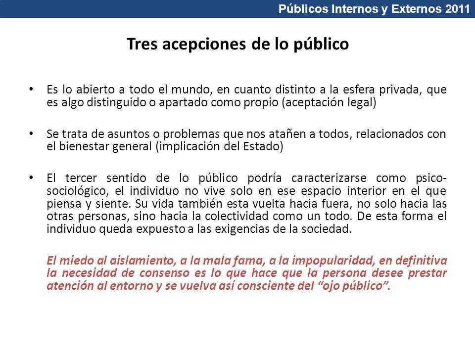 Públicos Internos y Externos 2011 Tres acepciones de lo público Es lo abierto a todo el mundo, en cuanto distinto a la esfera privada, que es algo dis