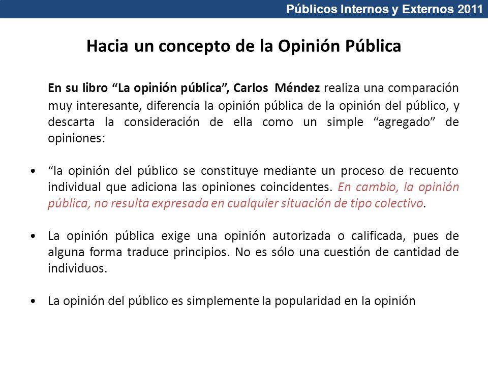 Públicos Internos y Externos 2011 En su libro La opinión pública, Carlos Méndez realiza una comparación muy interesante, diferencia la opinión pública