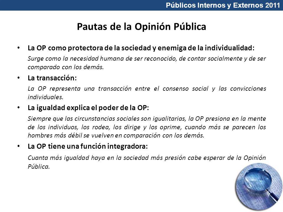 Públicos Internos y Externos 2011 Pautas de la Opinión Pública La OP como protectora de la sociedad y enemiga de la individualidad: Surge como la nece