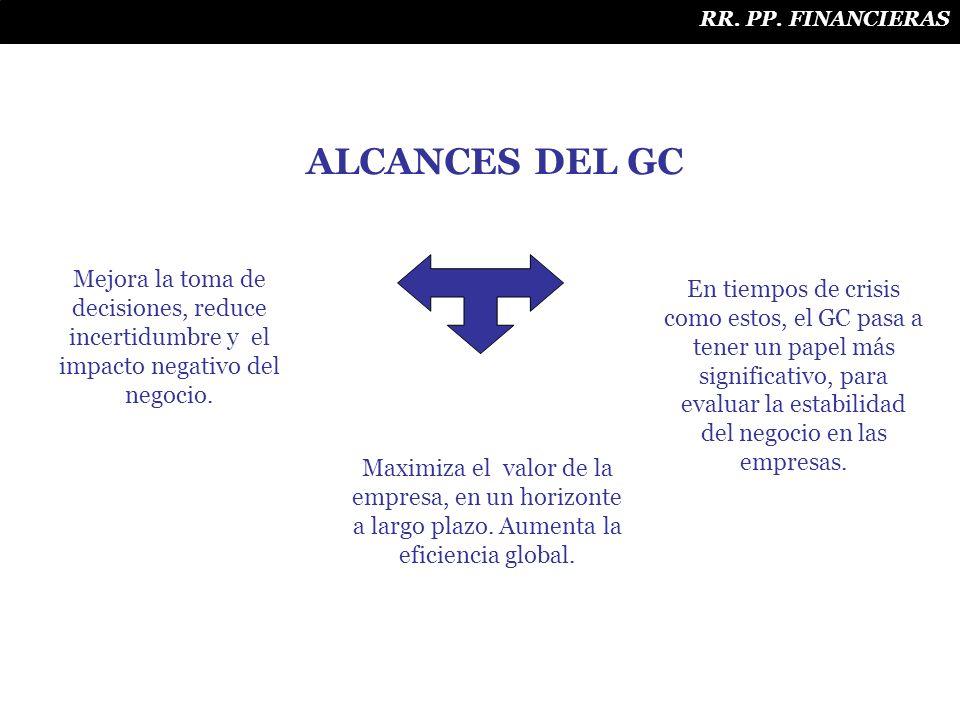 RR. PP. FINANCIERAS ALCANCES DEL GC Mejora la toma de decisiones, reduce incertidumbre y el impacto negativo del negocio. Maximiza el valor de la empr
