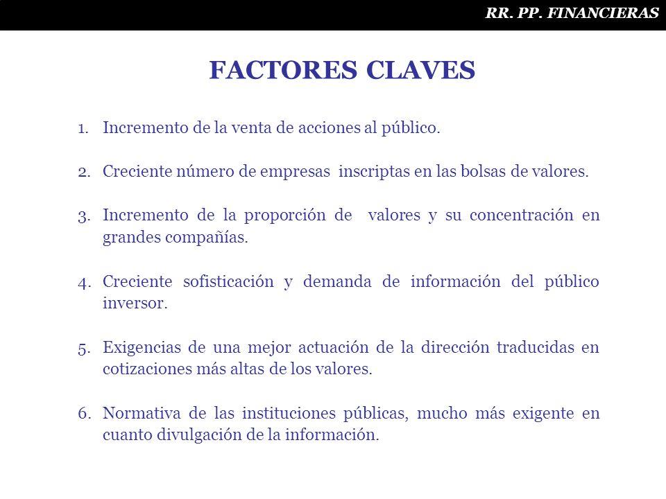 RR. PP. FINANCIERAS FACTORES CLAVES 1.Incremento de la venta de acciones al público. 2.Creciente número de empresas inscriptas en las bolsas de valore