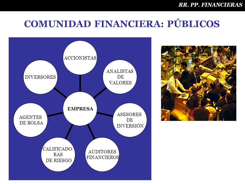RR. PP. FINANCIERAS COMUNIDAD FINANCIERA: PÚBLICOS EMPRESA ACCIONISTAS ANALISTAS DE VALORES ASESORES DE INVERSIÓN AUDITORES FINANCIEROS CALIFICADO- RA