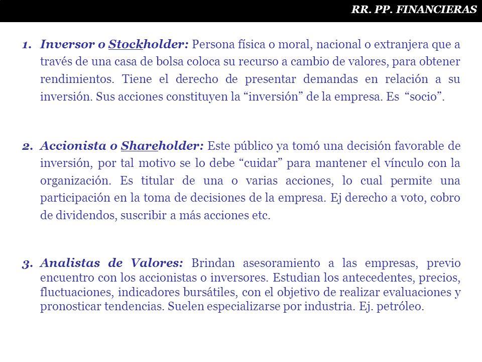 1.Inversor o Stockholder: Persona física o moral, nacional o extranjera que a través de una casa de bolsa coloca su recurso a cambio de valores, para
