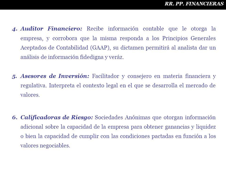 4.Auditor Financiero: Recibe información contable que le otorga la empresa, y corrobora que la misma responda a los Principios Generales Aceptados de