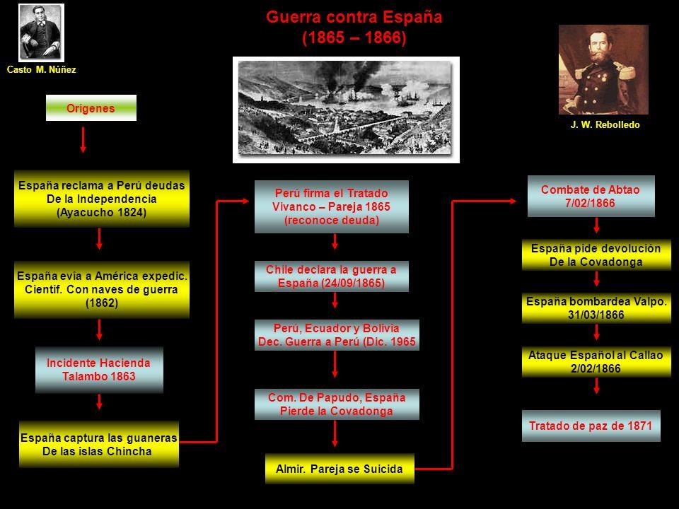 Guerra contra España (1865 – 1866) Orígenes España reclama a Perú deudas De la Independencia (Ayacucho 1824) España evía a América expedic. Cientif. C