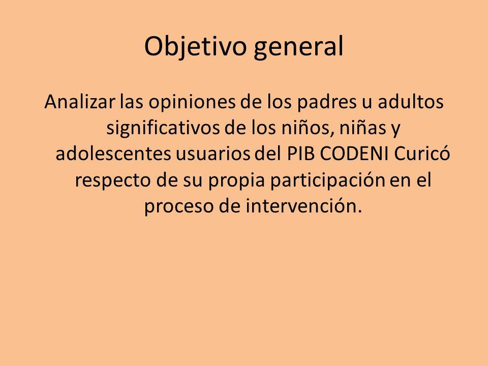 Objetivo general Analizar las opiniones de los padres u adultos significativos de los niños, niñas y adolescentes usuarios del PIB CODENI Curicó respe