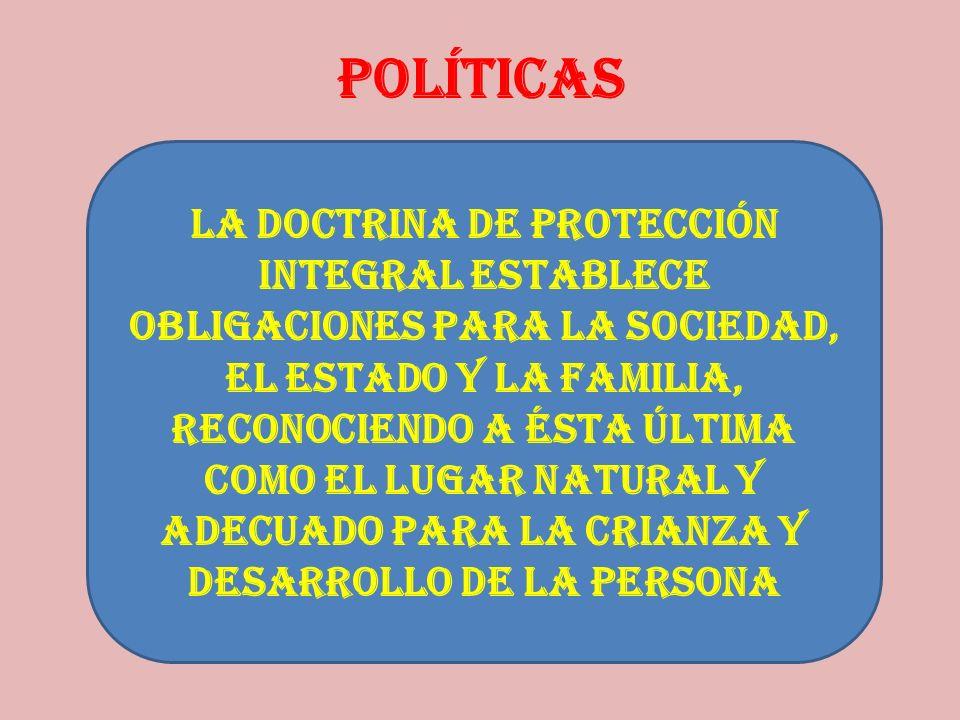 POLÍTICAS La Doctrina de Protección Integral establece obligaciones para la Sociedad, el Estado y la Familia, reconociendo a ésta última como el lugar
