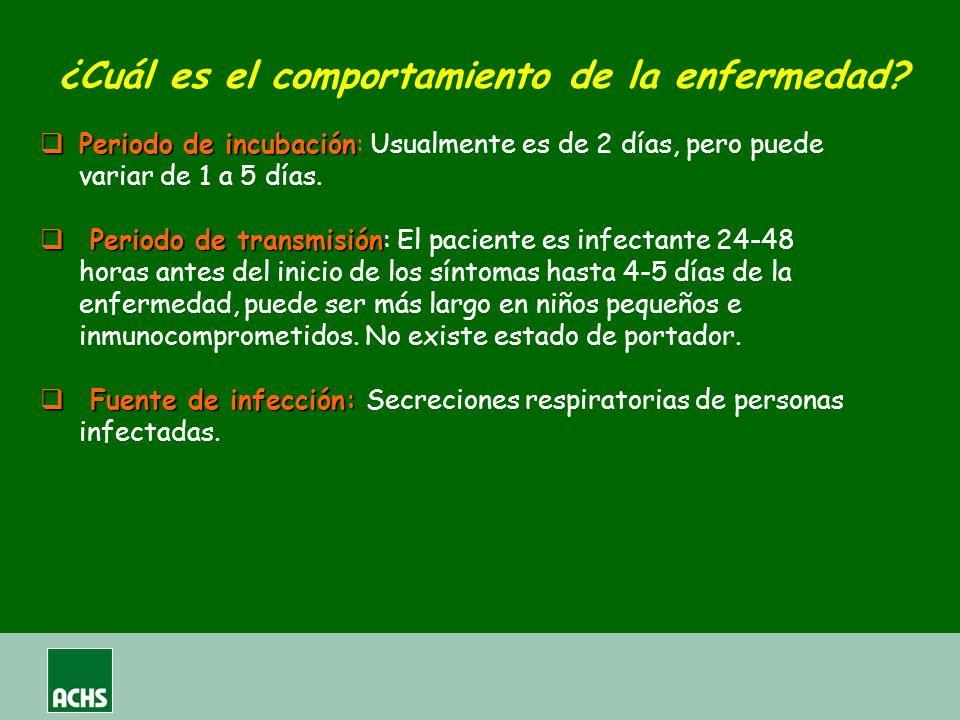 Periodo de incubación Periodo de incubación: Usualmente es de 2 días, pero puede variar de 1 a 5 días. Periodo de transmisión Periodo de transmisión: