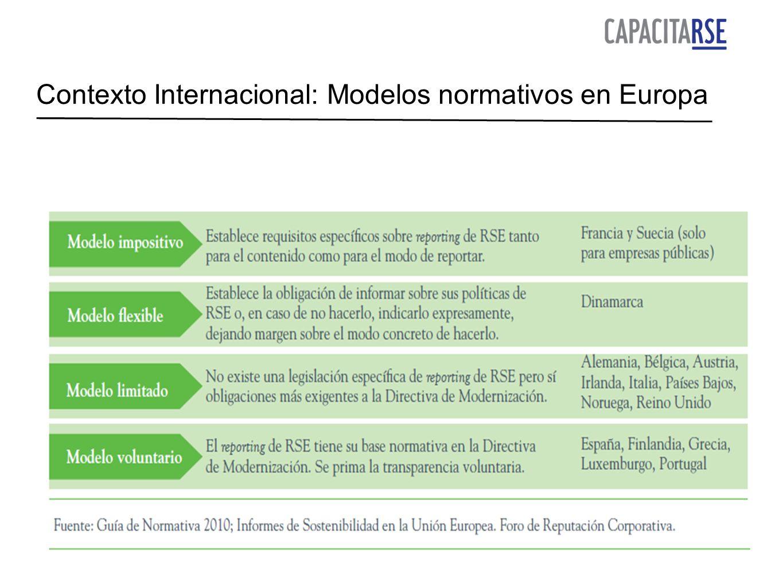 Contexto Internacional: Modelos normativos en Europa