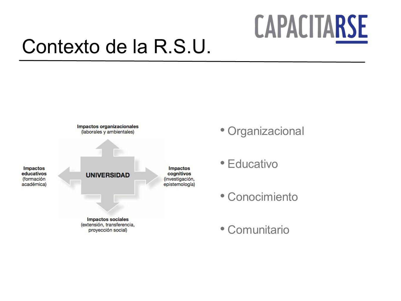 Contexto de la R.S.U. Organizacional Educativo Conocimiento Comunitario