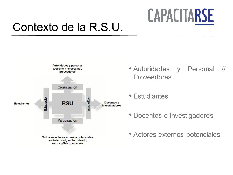 Contexto de la R.S.U.
