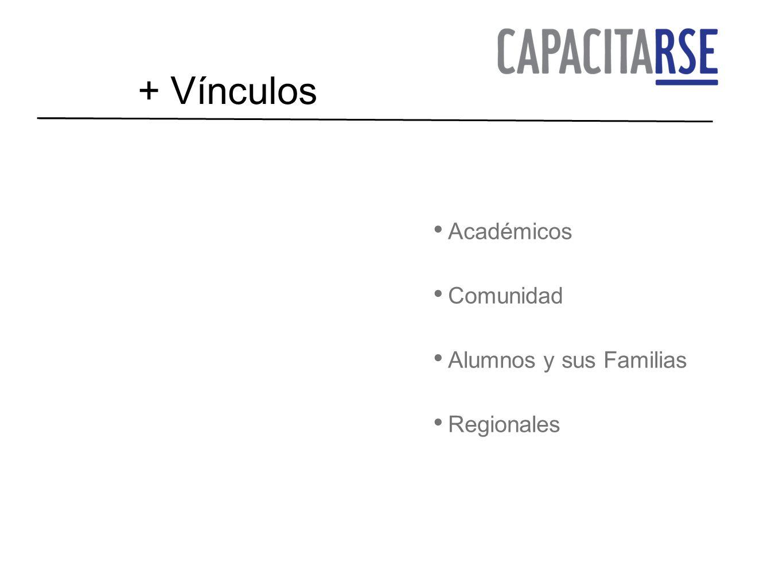 + Vínculos Académicos Comunidad Alumnos y sus Familias Regionales
