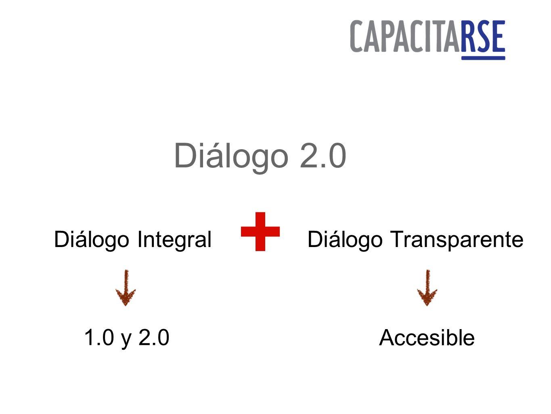 Diálogo 2.0 Diálogo IntegralDiálogo Transparente + 1.0 y 2.0 Accesible