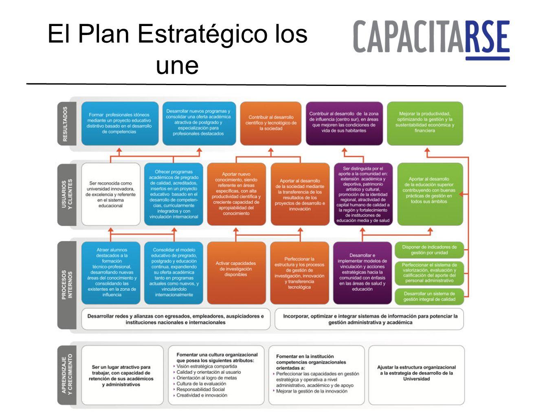 El Plan Estratégico los une