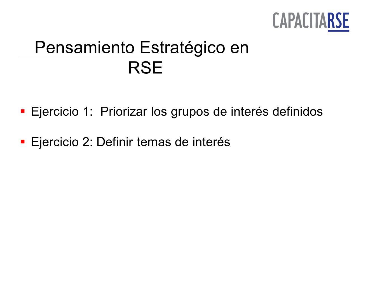 Ejercicio 1: Priorizar los grupos de interés definidos Ejercicio 2: Definir temas de interés Pensamiento Estratégico en RSE