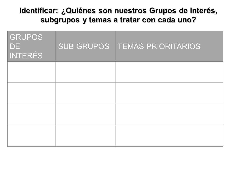 Identificar: ¿Quiénes son nuestros Grupos de Interés, subgrupos y temas a tratar con cada uno.