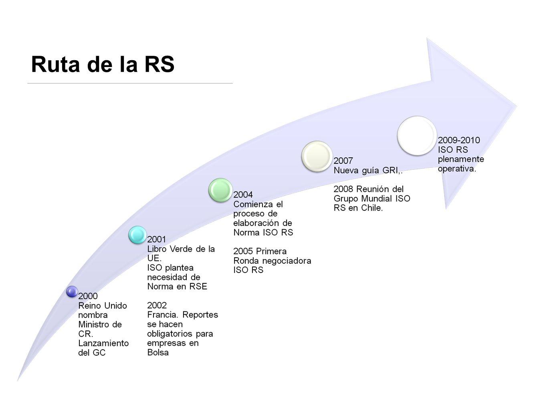 Características del Autodiagnóstico Permite detectar puntos fuertes y áreas susceptibles de perfeccionamiento Está construido sobre la base de iniciativas de promoción de RS según ISO26000.