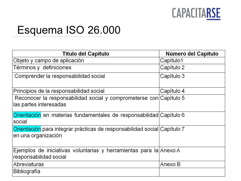 Esquema ISO 26.000