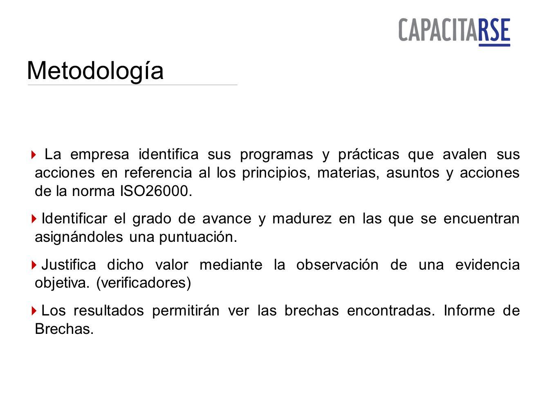 Metodología La empresa identifica sus programas y prácticas que avalen sus acciones en referencia al los principios, materias, asuntos y acciones de la norma ISO26000.