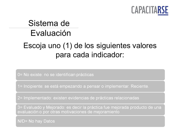 Sistema de Evaluación Escoja uno (1) de los siguientes valores para cada indicador: