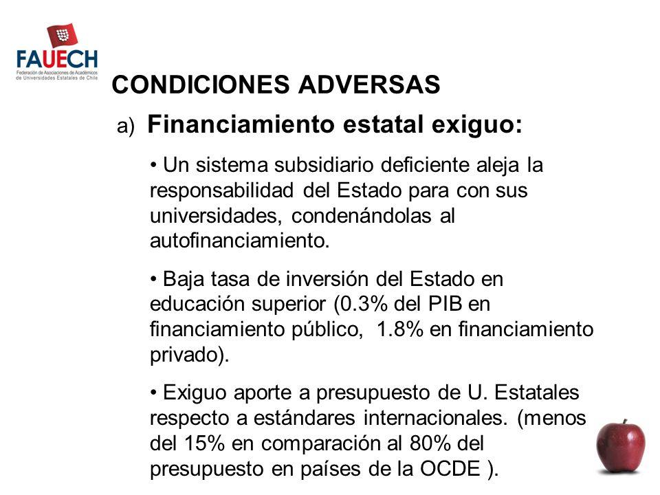 CONDICIONES ADVERSAS a) Financiamiento estatal exiguo: Un sistema subsidiario deficiente aleja la responsabilidad del Estado para con sus universidades, condenándolas al autofinanciamiento.