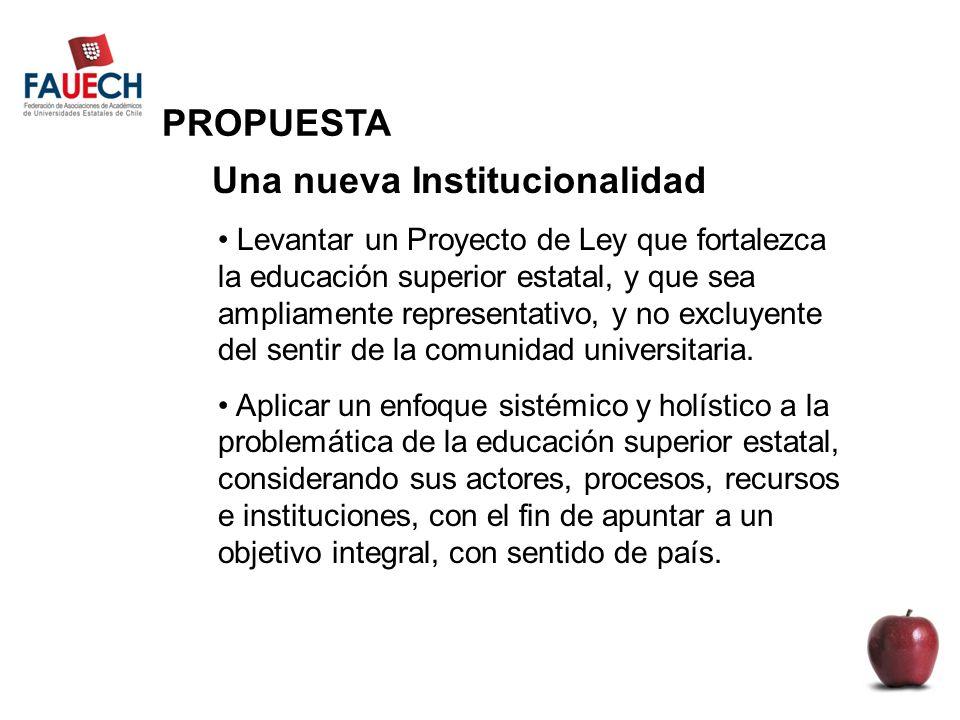 PROPUESTA Contextualizar la problemática de la educación estatal en la realidad latinoamericana, reconociendo nuestra particularidad regional como un genuino indicador de calidad, y como un referente que mide la necesaria coherencia cultural.