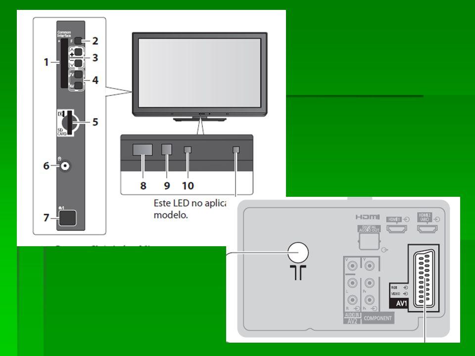 Conexión HDMI (High-Definition Multimedia Interface)