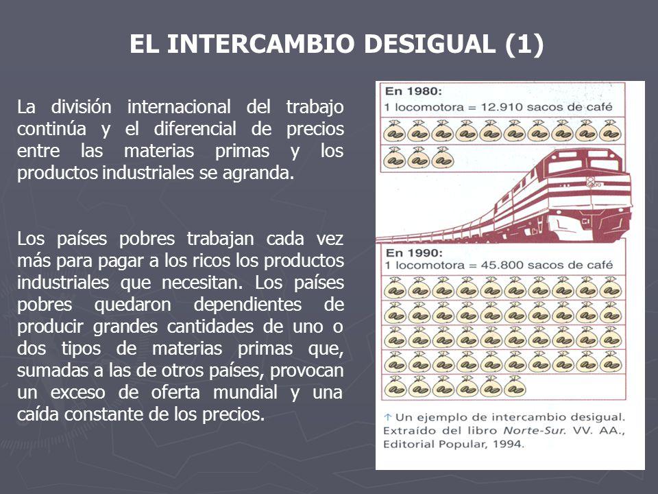 EL INTERCAMBIO DESIGUAL (1) La división internacional del trabajo continúa y el diferencial de precios entre las materias primas y los productos industriales se agranda.