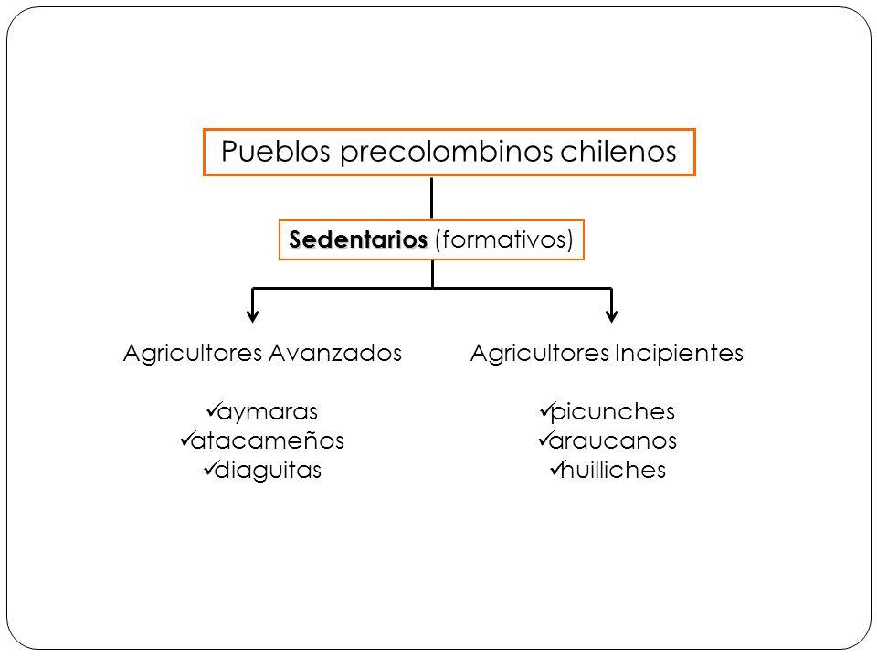 Agricultores Incipientes picunches araucanos huilliches Agricultores Avanzados aymaras atacameños diaguitas Sedentarios Sedentarios (formativos) Puebl