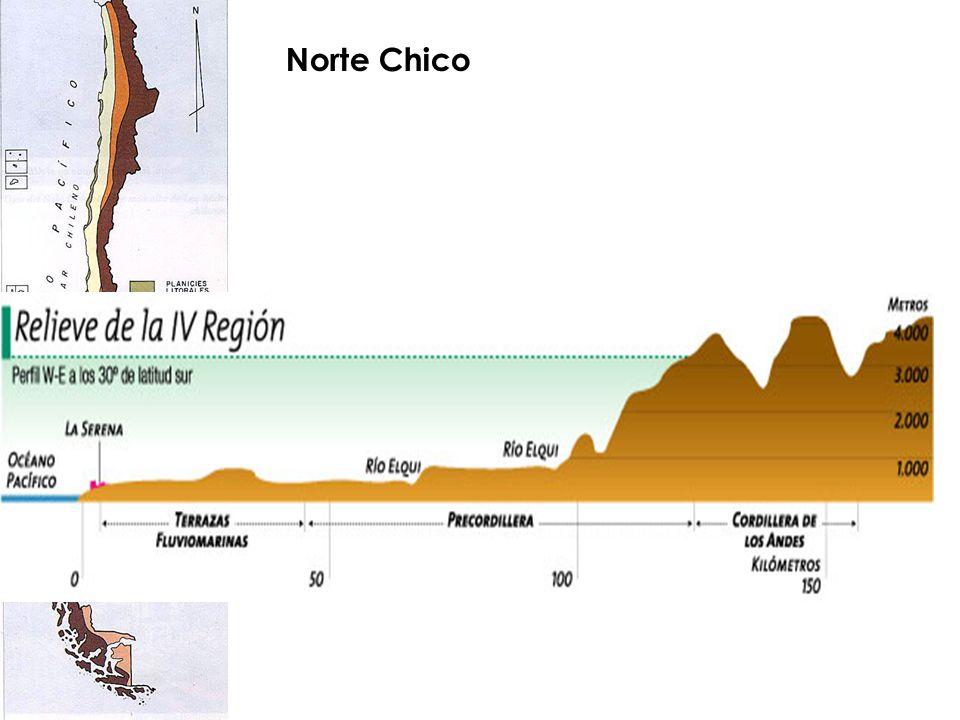 Norte Chico