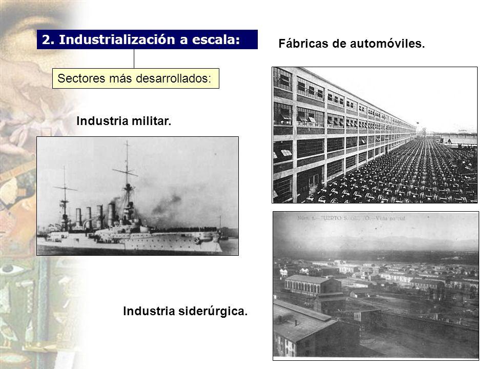 Industria militar. Fábricas de automóviles. Industria siderúrgica. 2. Industrialización a escala: Sectores más desarrollados: