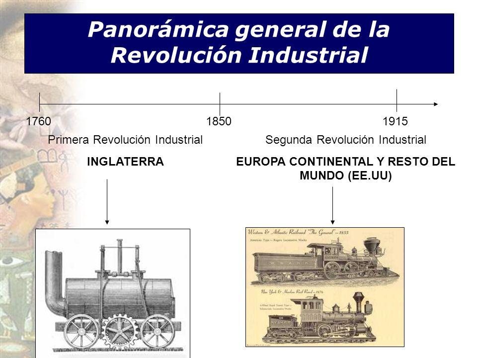 Panorámica general de la Revolución Industrial 176018501915 Primera Revolución Industrial INGLATERRA Segunda Revolución Industrial EUROPA CONTINENTAL