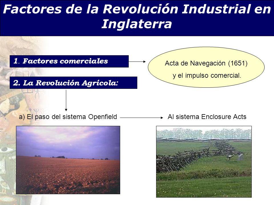 Factores de la Revolución Industrial en Inglaterra 2. La Revolución Agrícola : a) El paso del sistema OpenfieldAl sistema Enclosure Acts 1. Factores c