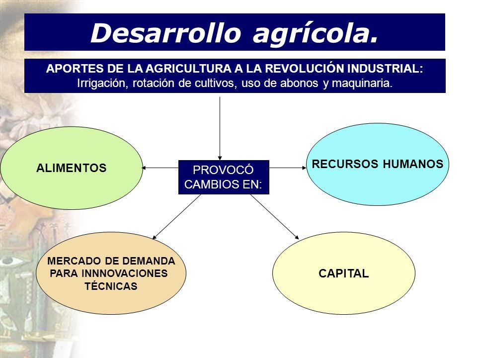 Desarrollo agrícola. APORTES DE LA AGRICULTURA A LA REVOLUCIÓN INDUSTRIAL: Irrigación, rotación de cultivos, uso de abonos y maquinaria. ALIMENTOS MER