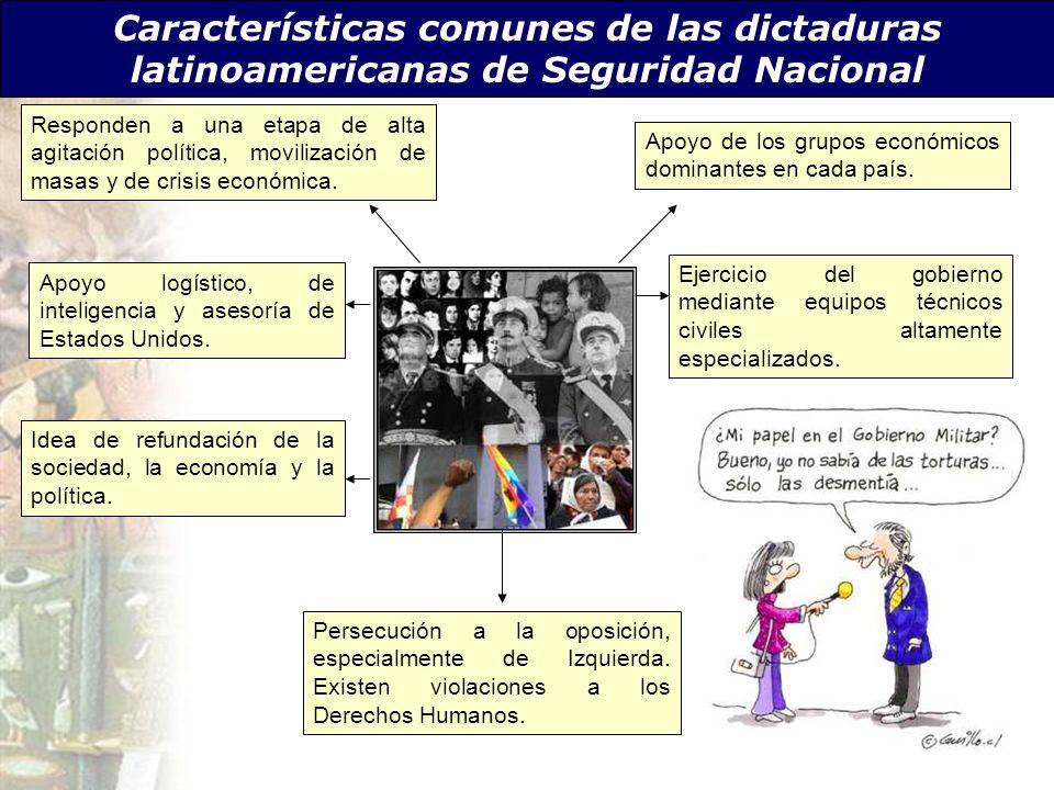 Características comunes de las dictaduras latinoamericanas de Seguridad Nacional Idea de refundación de la sociedad, la economía y la política. Respon