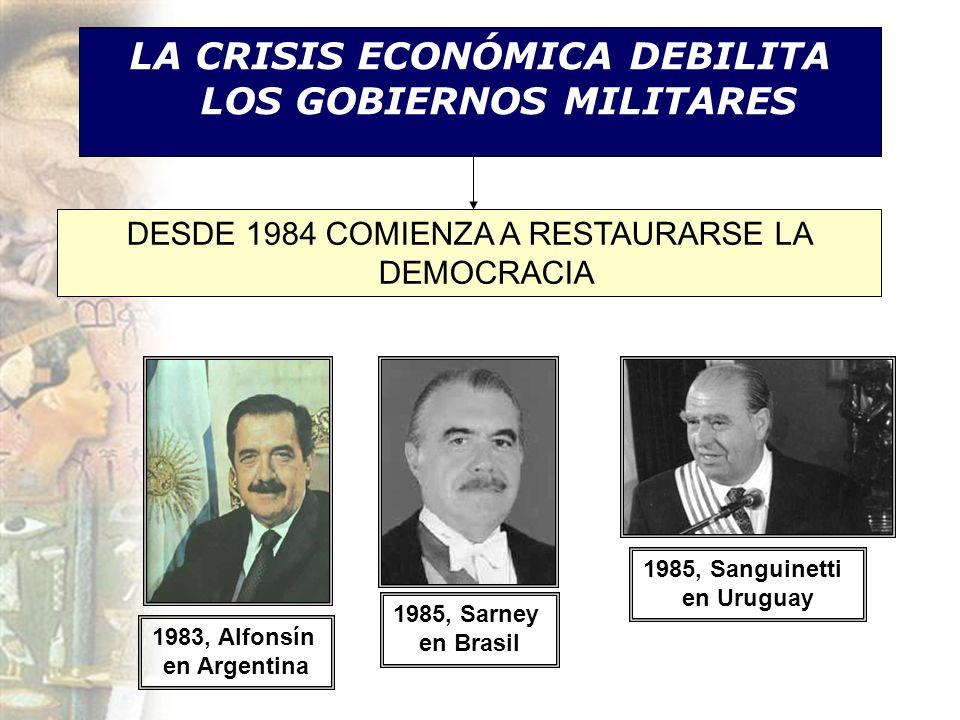 LA CRISIS ECONÓMICA DEBILITA LOS GOBIERNOS MILITARES DESDE 1984 COMIENZA A RESTAURARSE LA DEMOCRACIA 1983, Alfonsín en Argentina 1985, Sarney en Brasi