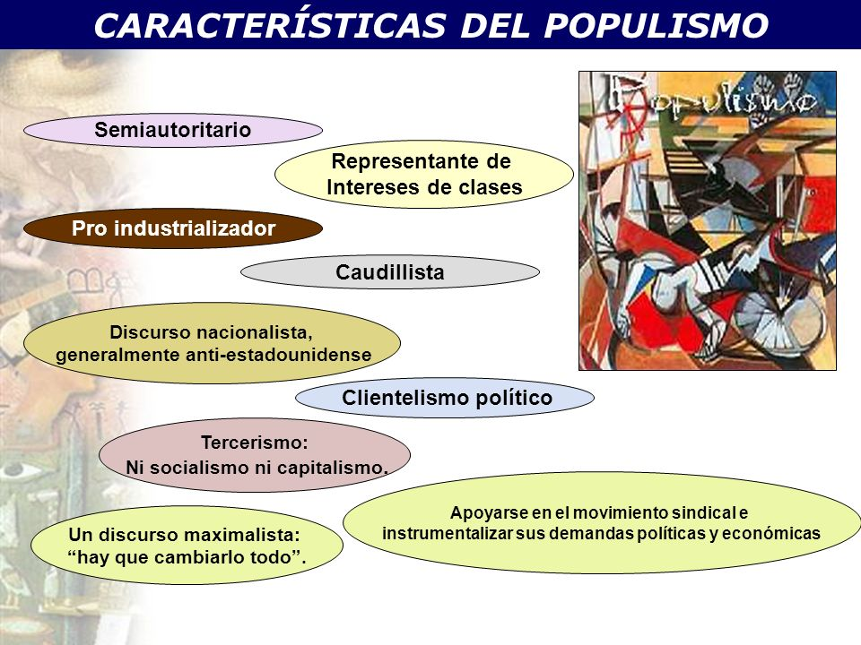 CARACTERÍSTICAS DEL POPULISMO Discurso nacionalista, generalmente anti-estadounidense Pro industrializador Caudillista Representante de Intereses de c