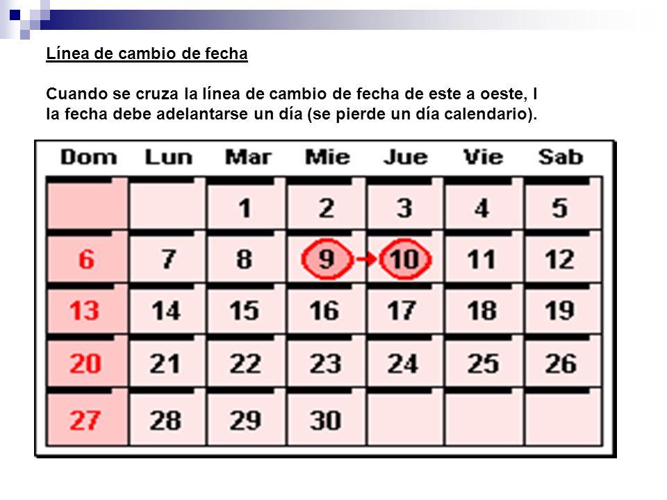 Línea de cambio de fecha Cuando se cruza la línea de cambio de fecha de este a oeste, l la fecha debe adelantarse un día (se pierde un día calendario)